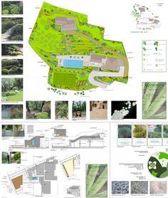 come lavoriamo progettazione giardini soluzioni di qualit per il tuo