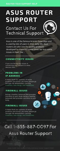 ASUS ROUTER SUPPORT - CALL 1 855 887 0097 Infographic