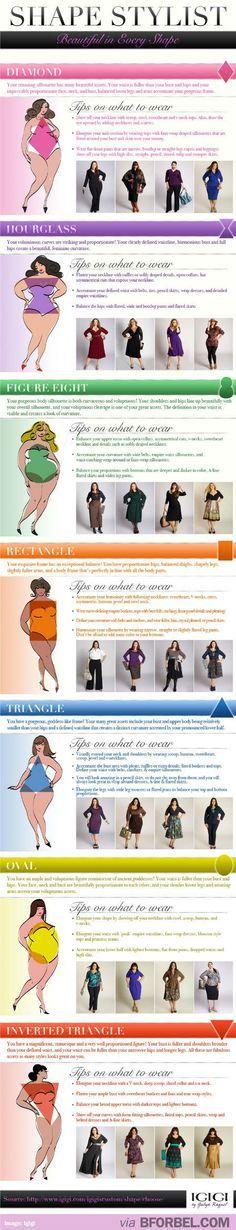 Tips & Tricks: Dress For Your Body Shape