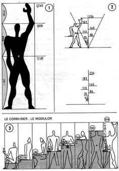 Le modulor du Corbusier - Son propre module