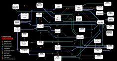 Y combinator's Alumni network