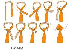 Fishbone knot