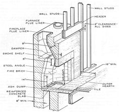 Rumford Fireplace Plans & Instructions | oakhill | Pinterest ...