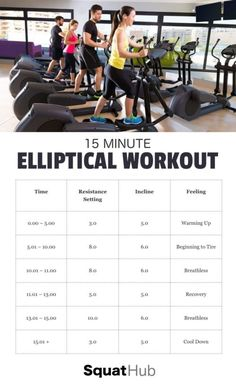 3 elliptical workouts for weight loss  workout  gym