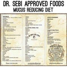 Nutrition Recipes For A Healthy Body Alkaline Foods Dr Sebi, Alkaline Diet Recipes, Dr Sebi List, Dr Sebi Nutritional Guide, Dr Sebi Recipes, Fruit List, Vegan News, Food Charts, Health And Nutrition