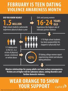 February is #TeenDatingViolenceAwarenessMonth- raise awareness by sharing this infographic during #TeenDVMonth!