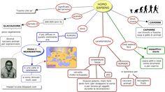 MAPPE per la SCUOLA: OMINIDI: HOMO SAPIENS, UOMO DI NEANDERTHAL
