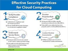 Cloud Security Demystified / smallbiztrends.com #spon