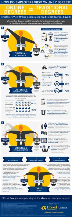 How Do Employers View Online Degrees   Drexel Online   Drexel Online