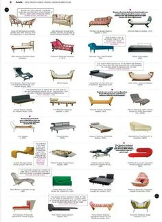 Fainting Couch Chaise Longue Daybed Recamier Names Click Through For More Reader Friendly Size