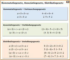 Terme berechnen: Kommutativgesetz, Assaziativgesetz, Distributivgesetz