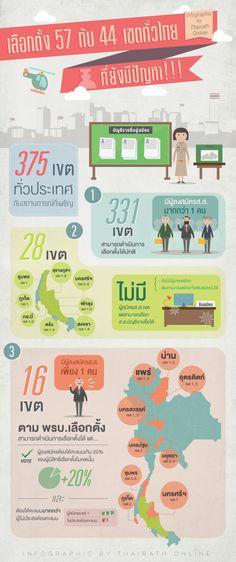 เลือกตั้ง 57 กับ 44 เขตทั่วไทย ที่ยังมีปัญหา!!! http://www.thairath.co.th/page/thailandIssueZone