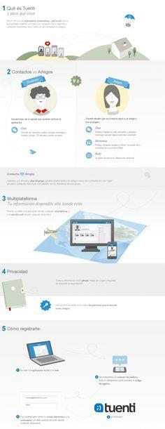 Qué es Tuenti y cómo puedes usarlo #infografia #infographic#socialmedia