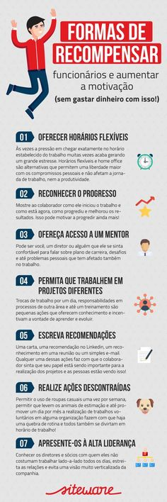 Algumas dicas interessantes para melhorar o clima interno e recompensar seus colaboradores sem nenhum investimento. Confira!  #colaboradores #produtividade Self Development, Personal Development, Software, Social Media Design, Management Tips, Career Advice, Human Resources, Math Lessons, Business Marketing