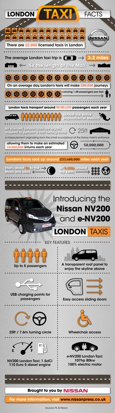 #nissan #infographic #taxi #london #nv200