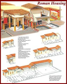 Roman Housing- okay so not very small. But some good ideas nonetheless!