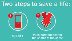 How to Save a Life with CPR and the things you never knew about CPR