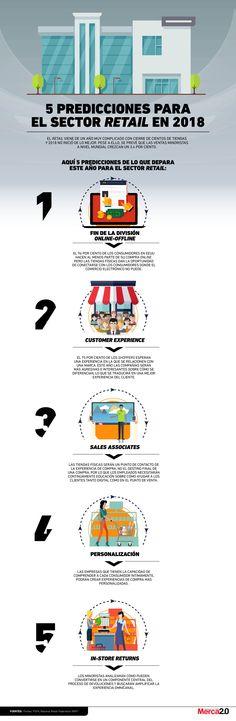 #Infografía Predicciones para el #Retail en 2018