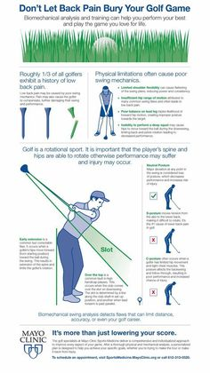 Today I have another great article by Jeff Richmond that explains the Hybrid Golf Swing Plane he advocates and teaches. Let's get started... The Hybrid Golf Swing Plane By Jeff Richmond A big tenant of the one plane golf swing is to return the golf club back to the same position it was (in terms of the shaft plane line) at address. That's what Moe Norman and Ben Hogan did. But let's see how some of the top golfers in the last 10 years fare as far as that is concerned. 1. Tiger Woods 2. Adam…