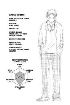 You are reading Haikyuu Chapter 62 in English. Read Chapter 62 of Haikyuu manga online. Haikyuu Funny, Haikyuu Manga, Haikyuu Fanart, Anime Manga, Anime Guys, Character Profile, Character Sheet, Dark Fantasy, Watch Haikyuu