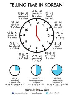New post for today! Telling time in Korean. Check the link for more explanations and examples! #DomAndHyo #KoreanLanguage #Korea