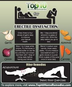 Home Remedies for Erectile Dysfunction (ED)
