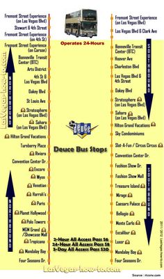 Las Vegas Deuce Route Map cheapest way to get around in las vegas