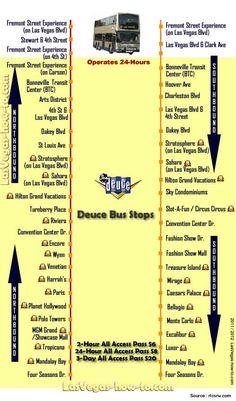Las Vegas Deuce Route Map cheapest way to get around in las vegas