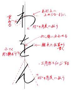 わ~ん Japanese Typography, Japanese Calligraphy, Japanese Language Learning, Learning Japanese, Lettering Design, Hand Lettering, Japanese Handwriting, Kanji Japanese, Hiragana