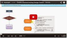 JAVA EE: Double-checked locking Design Pattern - Playlist