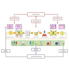 Personalisation System   Graphic Grid   Library   The Centre for Welfare Reform
