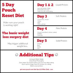 75 Best Pouch Reset Images On Pinterest Bariatric Recipes