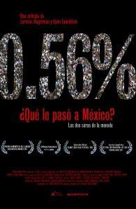 Nuflick - 0.56% ¿Qué le pasó a México?  ¿Qué le pasó a México en el verano del 2006?     Nunca antes una elección dividió y polarizó a la sociedad mexicana como la de Julio del 2006.