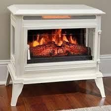 Global Electric Fireplace Market Outlook Demand And Key