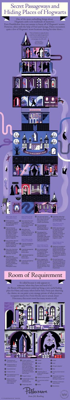 Secret Passageways Infographic | Pottermore                                                                                                                                                                                 More