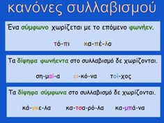 Ένα blog για το σχολείο… Greek Language, Second Language, Greek Alphabet, School Hacks, School Tips, Grammar, Back To School, Kindergarten, Letters
