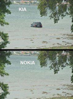 Kia vs. Nokia