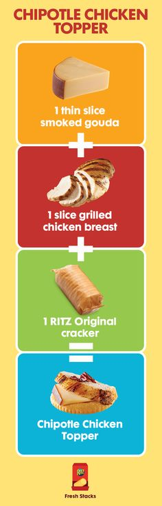 Need something to spice up your snack routine? This recipe for a Chipotle Chicken on a RITZ is simple. Grab a pack of Fresh Stacks and make it with grilled chicken and smoked gouda cheese.