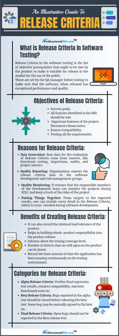 Release criteria in software testing is conducted at the release phase of the software development life cycle. Manual Testing, Software Testing, Computer Programming, Computer Science, Testing Techniques, Credit Card Application, Computer Basics, Accounting And Finance, Computer Network