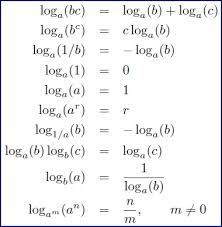 A Level Maths -  logarithm rules. Canterbury Tuition Centre