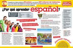 Por qué aprender español
