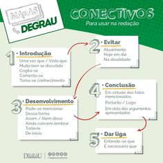Build Your Brazilian Portuguese Vocabulary Study Help, Study Tips, Learn Brazilian Portuguese, Portuguese Lessons, Study Schedule, Portuguese Language, Study Planner, Online Lessons, Learn A New Language