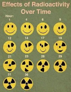Funny pictures about The effects of radioactivity. Oh, and cool pics about The effects of radioactivity. Also, The effects of radioactivity. Radiology Humor, Medical Humor, Nurse Humor, Radiology Student, Pharmacy Humor, Medical School, Dental Jokes, Dental Hygiene, Nuclear Medicine