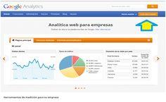 Cómo instalar Analytics en Blogger
