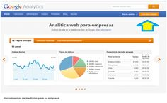Cómo instalar Analytics en Blogger