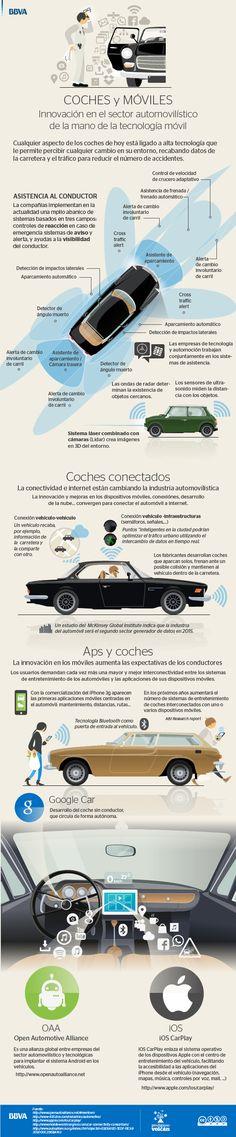 Hola: Una infografía sobreCoches y móviles: Innovación en el sector automovilístico de la mano del móvil. Vía Un saludo