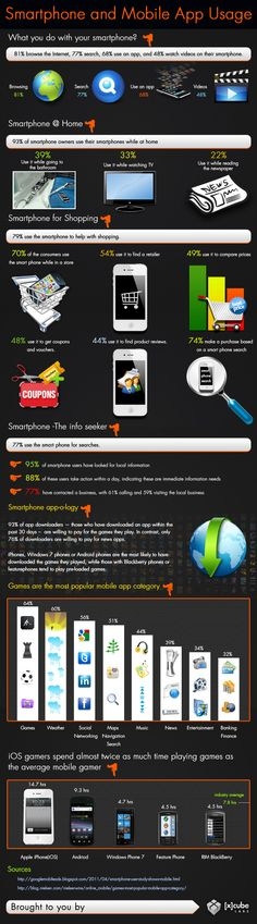 smartphone-mobile-app-usage  #infographic