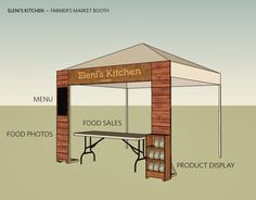 dressing up a booth for a farmers market - Yahoo Search Results Vendor Displays, Vendor Booth, Market Displays, Retail Displays, Merchandising Displays, Tent Design, Kiosk Design, Booth Design, Store Design