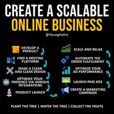 io - The only tool you need to launch your online business New Business Ideas, Business Money, Business Planning, Business Marketing, Business Tips, Online Marketing, Online Business, Business Entrepreneur, Creative Business