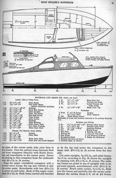 - Hobbies paining body for kids and adult Wooden Model Boats, Wood Boats, Deck Lumber, Cuddy Cabin Boat, Model Boat Plans, Plywood Boat Plans, Vintage Boats, Diy Boat, Aluminum Boat